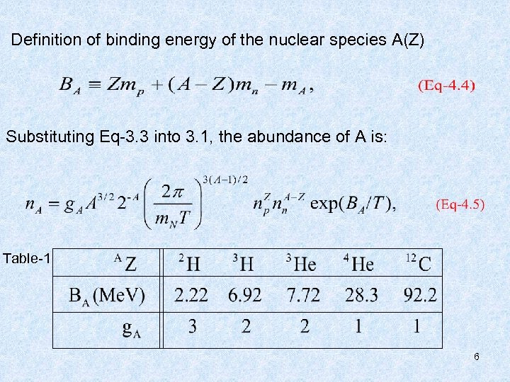 Definition of binding energy of the nuclear species A(Z) Substituting Eq-3. 3 into 3.