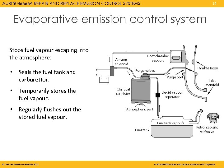 AURT 3046666 A REPAIR AND REPLACE EMISSION CONTROL SYSTEMS 14 Evaporative emission control system