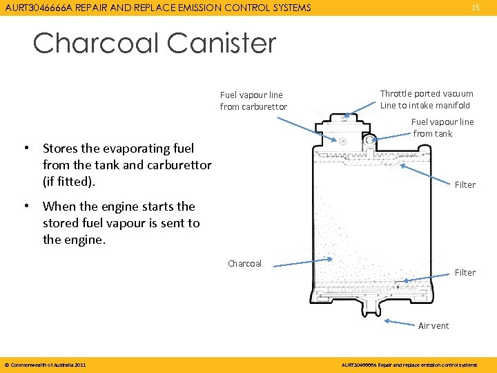 AURT 3046666 A REPAIR AND REPLACE EMISSION CONTROL SYSTEMS 15 Charcoal Canister Fuel vapour