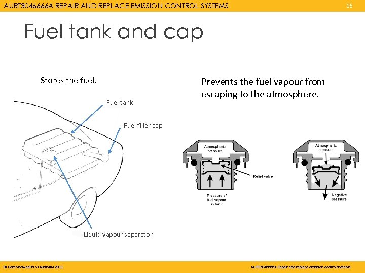 AURT 3046666 A REPAIR AND REPLACE EMISSION CONTROL SYSTEMS 16 Fuel tank and cap