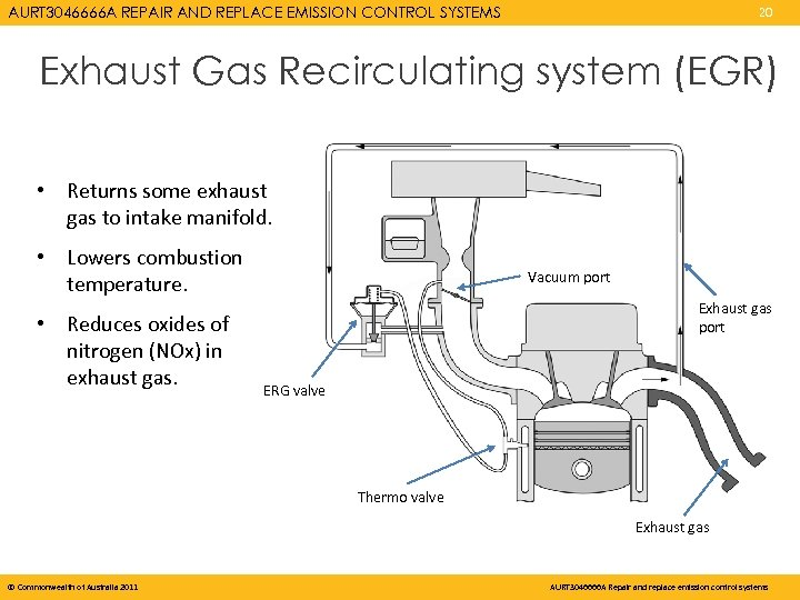 AURT 3046666 A REPAIR AND REPLACE EMISSION CONTROL SYSTEMS 20 Exhaust Gas Recirculating system