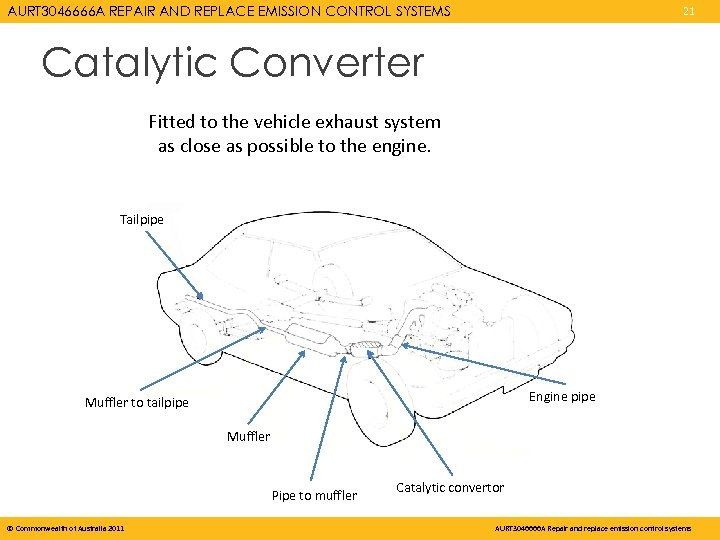 AURT 3046666 A REPAIR AND REPLACE EMISSION CONTROL SYSTEMS 21 Catalytic Converter Fitted to