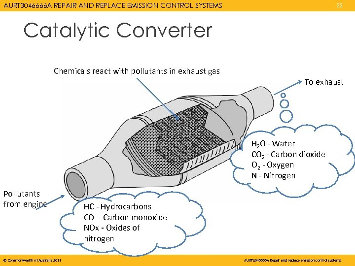 AURT 3046666 A REPAIR AND REPLACE EMISSION CONTROL SYSTEMS 22 Catalytic Converter Chemicals react