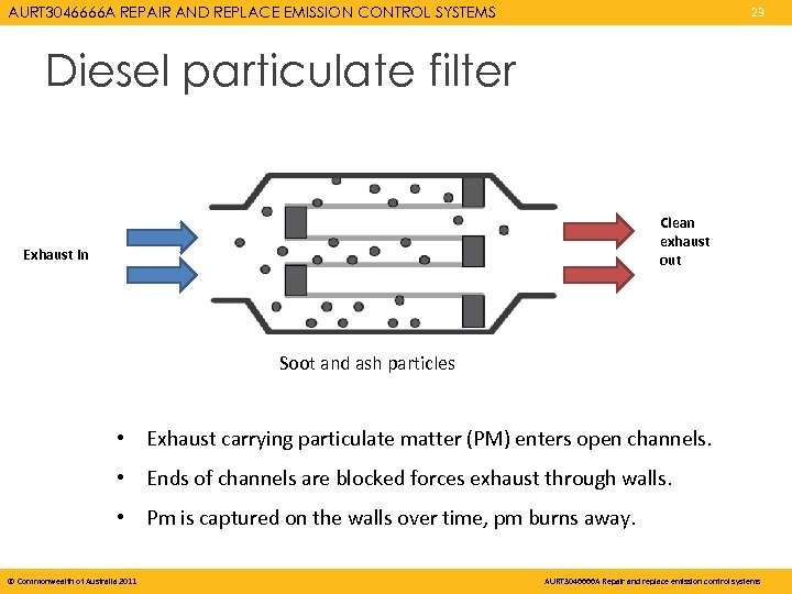 AURT 3046666 A REPAIR AND REPLACE EMISSION CONTROL SYSTEMS 23 Diesel particulate filter Clean