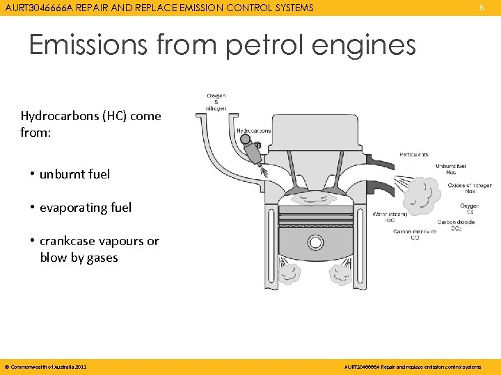 AURT 3046666 A REPAIR AND REPLACE EMISSION CONTROL SYSTEMS 6 Emissions from petrol engines