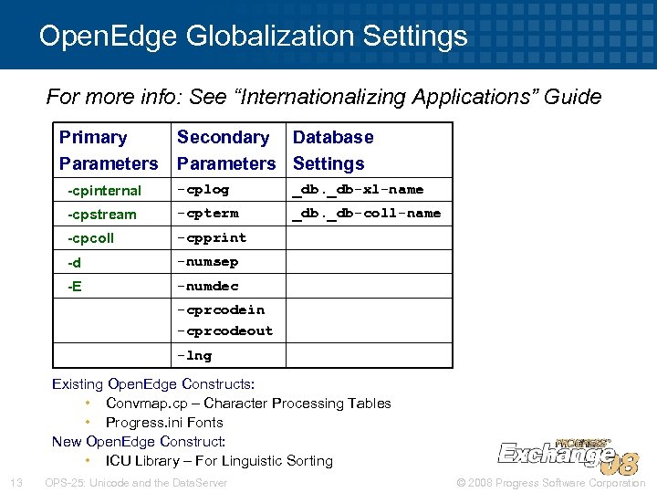 "Open. Edge Globalization Settings For more info: See ""Internationalizing Applications"" Guide Primary Parameters Secondary"