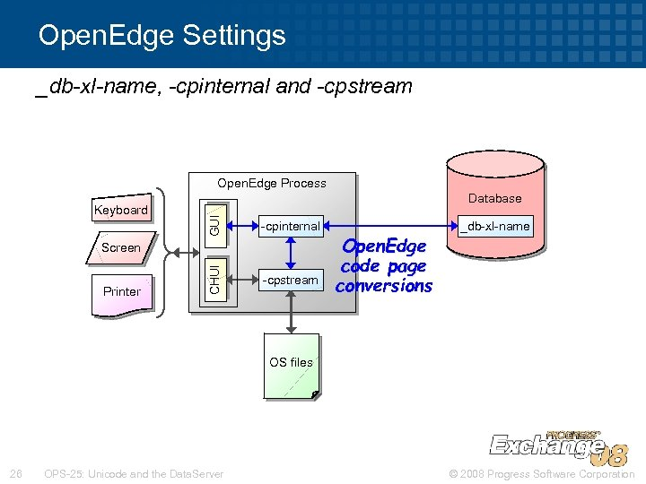 Open. Edge Settings _db-xl-name, -cpinternal and -cpstream Open. Edge Process GUI Database -cpinternal CHUI
