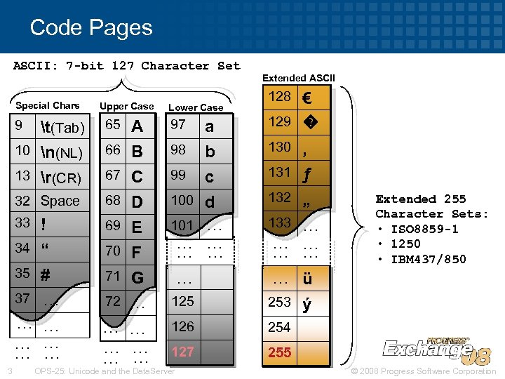 Code Pages ASCII: 7 -bit 127 Character Set Special Chars Upper Case Lower Case
