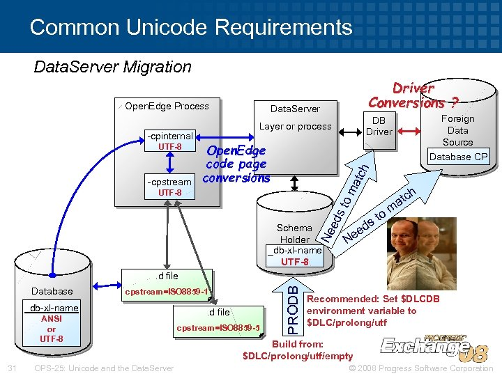 Common Unicode Requirements Data. Server Migration Open. Edge Process -cpstream Open. Edge code page