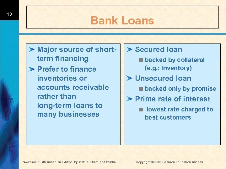 13 Bank Loans Major source of shortterm financing Prefer to finance inventories or accounts