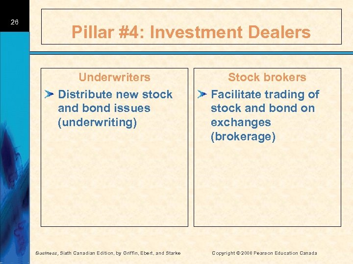 26 Pillar #4: Investment Dealers Underwriters Distribute new stock and bond issues (underwriting) Business,