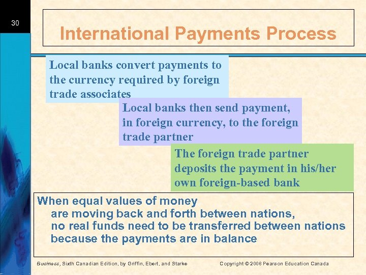 30 International Payments Process Local banks convert payments to the currency required by foreign