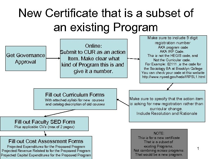 New Certificate that is a subset of an existing Program Get Governance Approval Online: