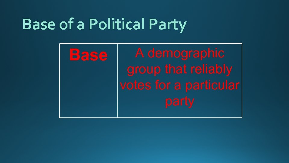 Base of a Political Party Base A demographic group that reliably votes for a