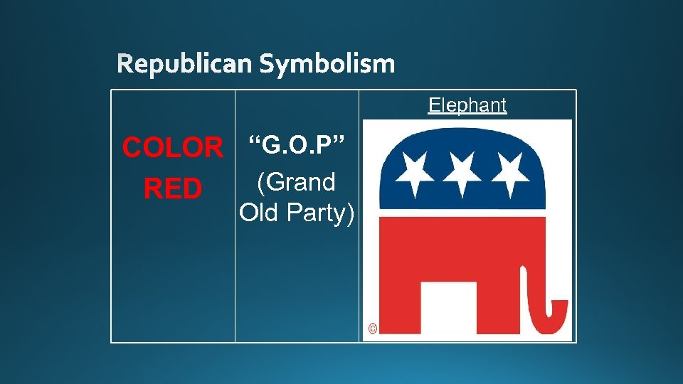 "Elephant COLOR ""G. O. P"" (Grand RED Old Party)"