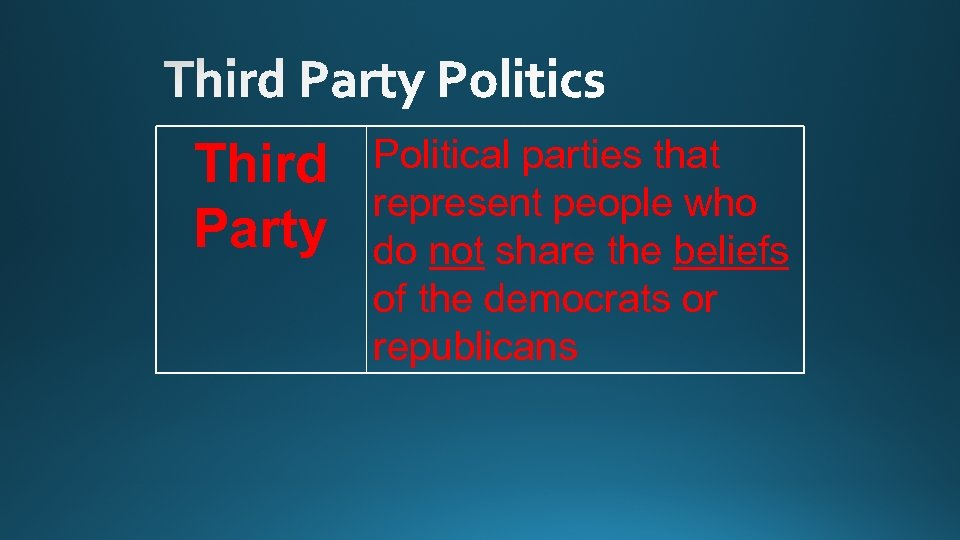 Third Party Political parties that represent people who do not share the beliefs of