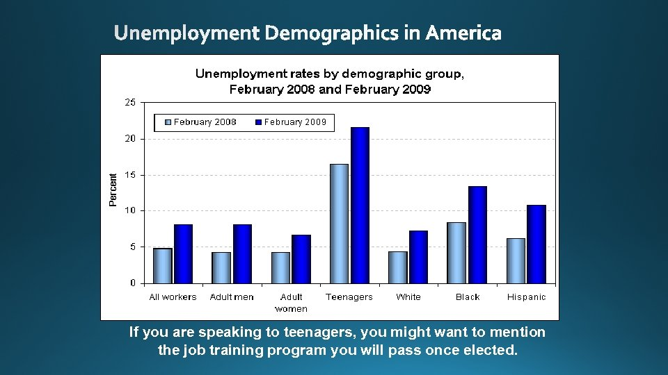 If you are speaking to teenagers, you might want to mention the job training