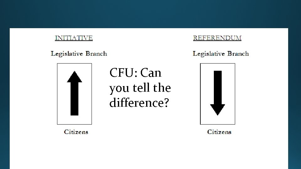 CFU: Can you tell the difference?