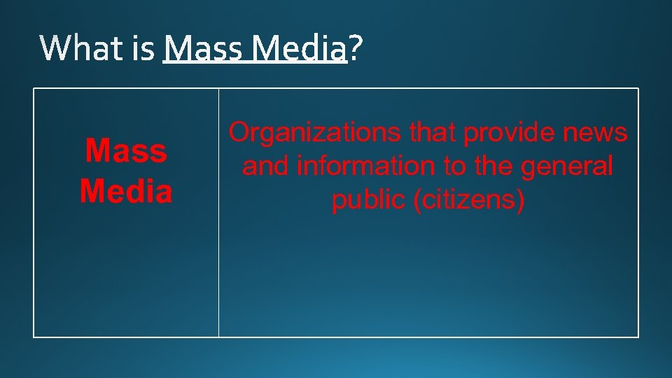 Mass Media Organizations that provide news and information to the general public (citizens)