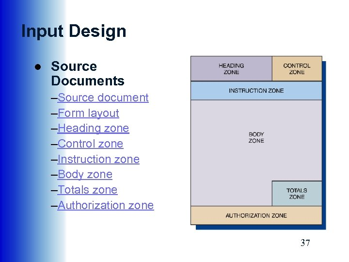Input Design ● Source Documents –Source document –Form layout –Heading zone –Control zone –Instruction