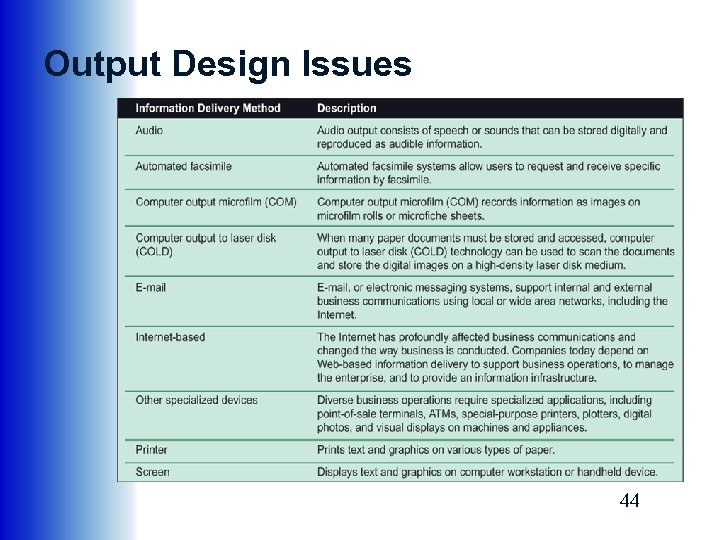 Output Design Issues 44