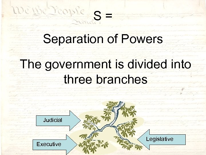 S= Separation of Powers The government is divided into three branches Judicial Executive Legislative