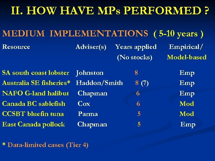 II. HOW HAVE MPs PERFORMED ? MEDIUM IMPLEMENTATIONS ( 5 -10 years ) Resource