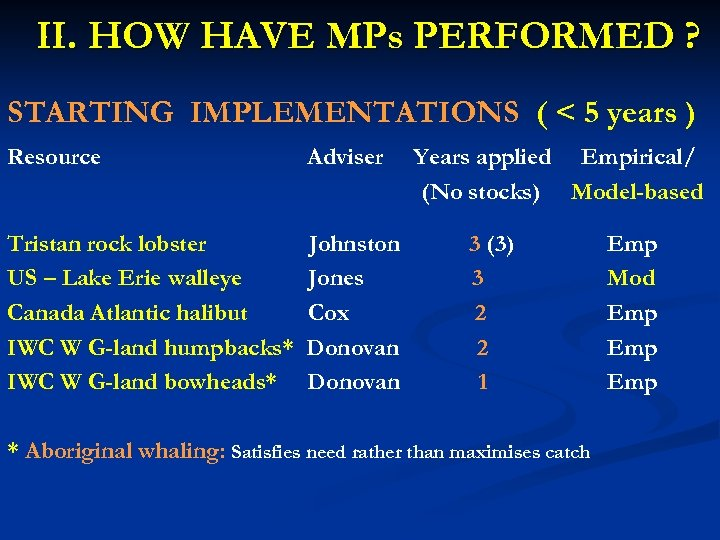 II. HOW HAVE MPs PERFORMED ? STARTING IMPLEMENTATIONS ( < 5 years ) Resource