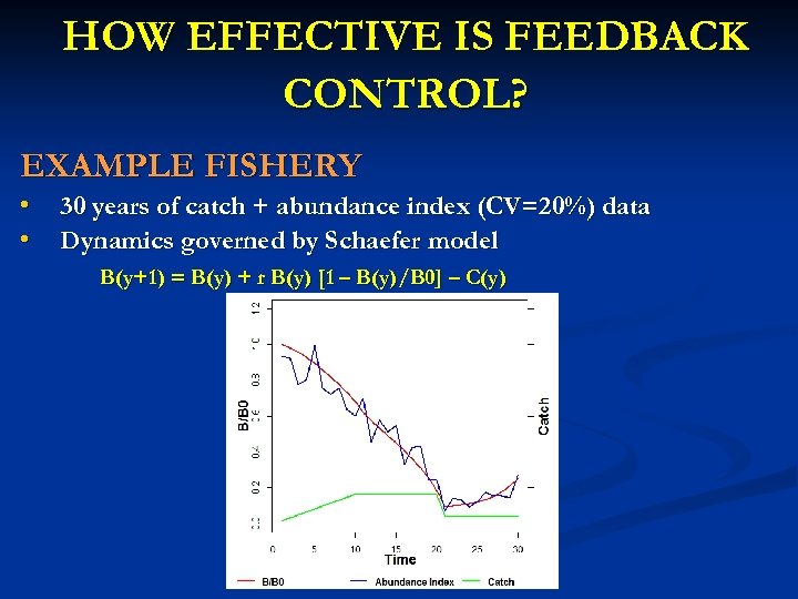 HOW EFFECTIVE IS FEEDBACK CONTROL? EXAMPLE FISHERY • • 30 years of catch +