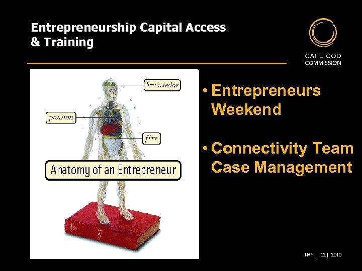 Entrepreneurship Capital Access & Training • Entrepreneurs Weekend • Connectivity Team Case Management MAY