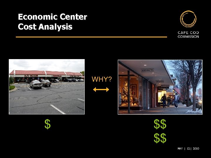Economic Center Cost Analysis WHY? $ $$ $$ MAY | 12 | 2010