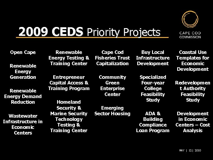 2009 CEDS Priority Projects Open Cape Renewable Energy Generation Renewable Energy Demand Reduction Wastewater