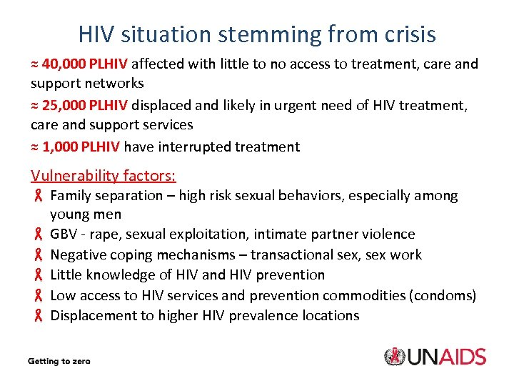 HIV situation stemming from crisis ≈ 40, 000 PLHIV affected with little to no