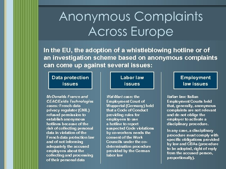 Anonymous Complaints Across Europe In the EU, the adoption of a whistleblowing hotline or