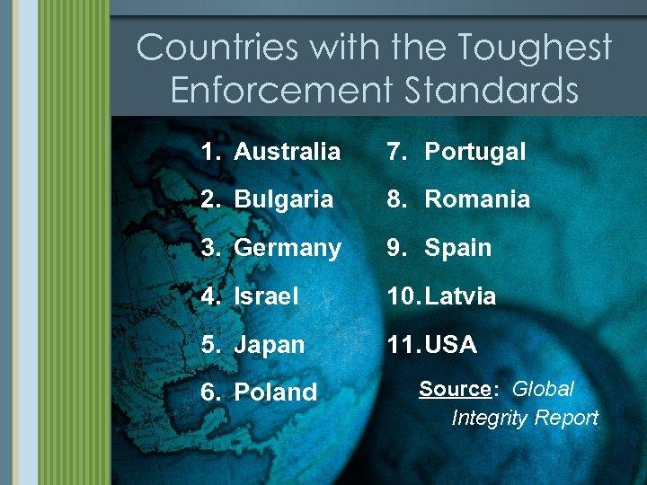 Countries with the Toughest Enforcement Standards 1. Australia 7. Portugal 2. Bulgaria 8. Romania