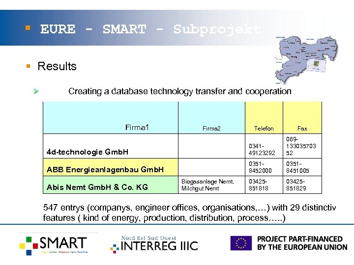 § EURE - SMART - Subprojekt § Results Ø Creating a database technology transfer