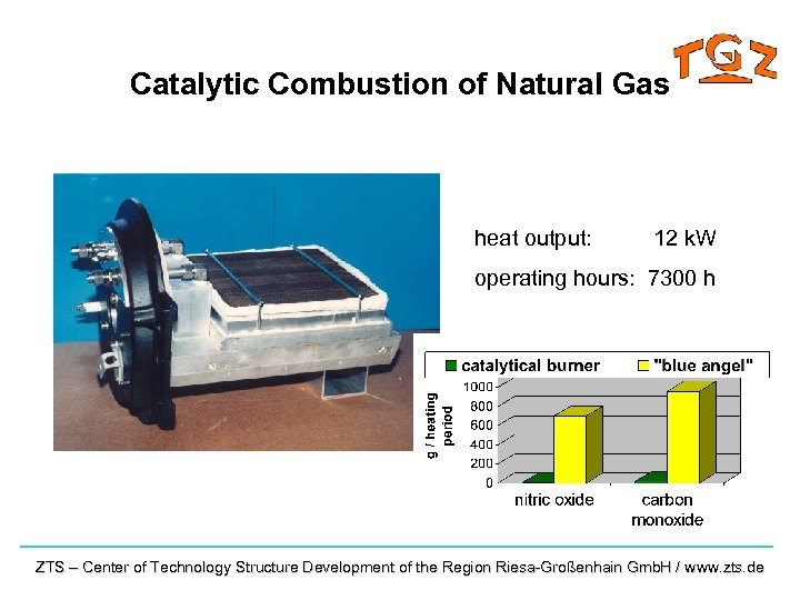 Catalytic Combustion of Natural Gas heat output: 12 k. W operating hours: 7300 h