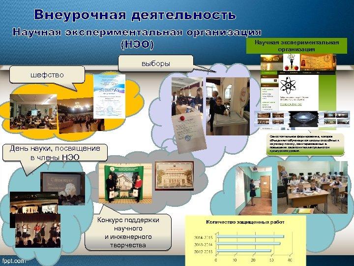 Внеурочная деятельность Научная экспериментальная организация Научная экспериментальная (НЭО) организация выборы шефство Самостоятельное формирование, которое