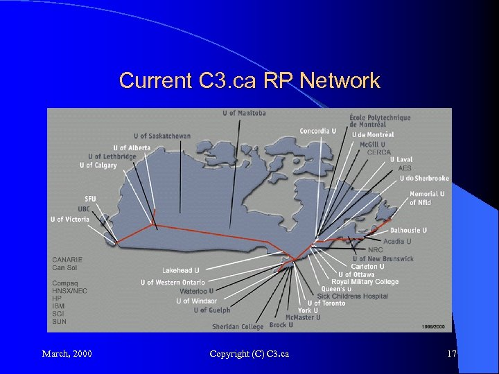 Current C 3. ca RP Network March, 2000 Copyright (C) C 3. ca 17
