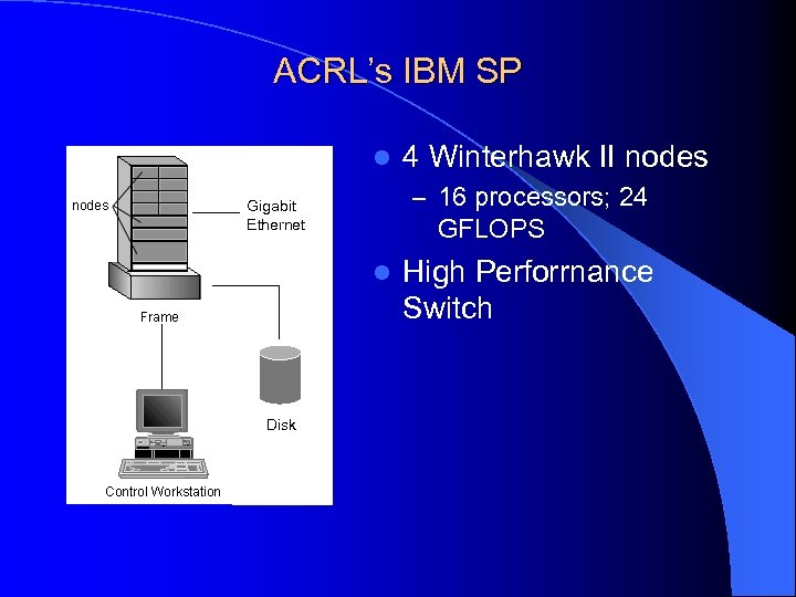 ACRL's IBM SP l – 16 processors; 24 Gigabit Ethernet GFLOPS l Disk 4
