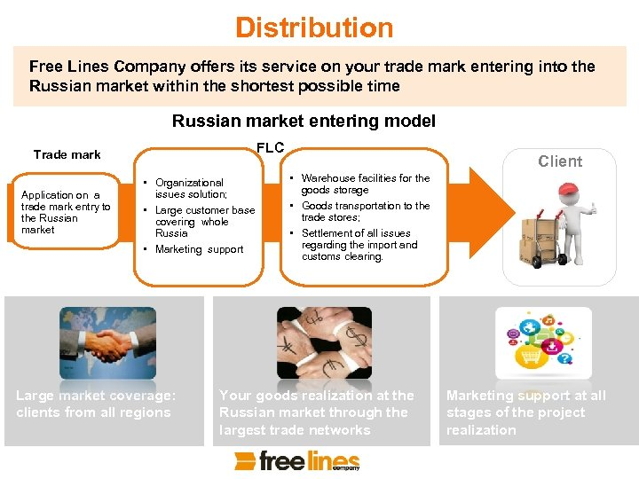 Distribution Free Lines Company offers its service on your trade mark entering into the