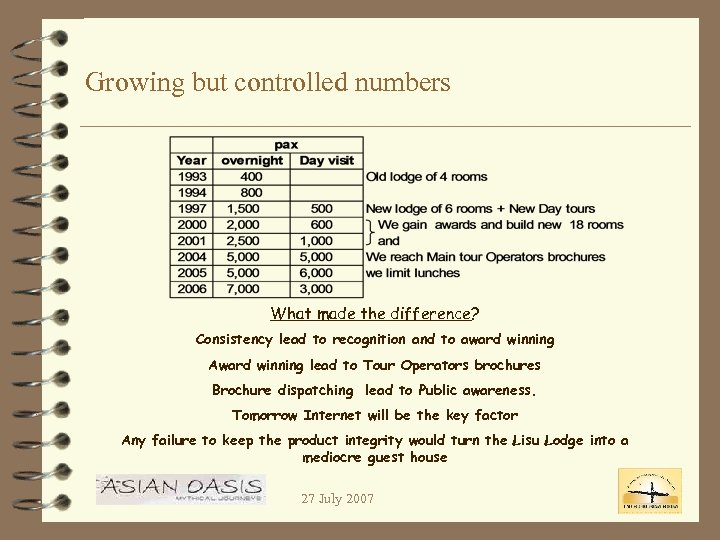 Growing but controlled numbers What made the difference? Consistency lead to recognition and to