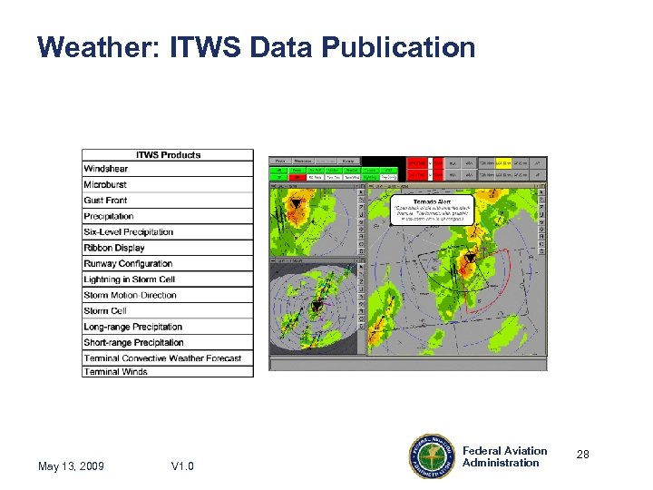 Weather: ITWS Data Publication May 13, 2009 V 1. 0 Federal Aviation Administration 28