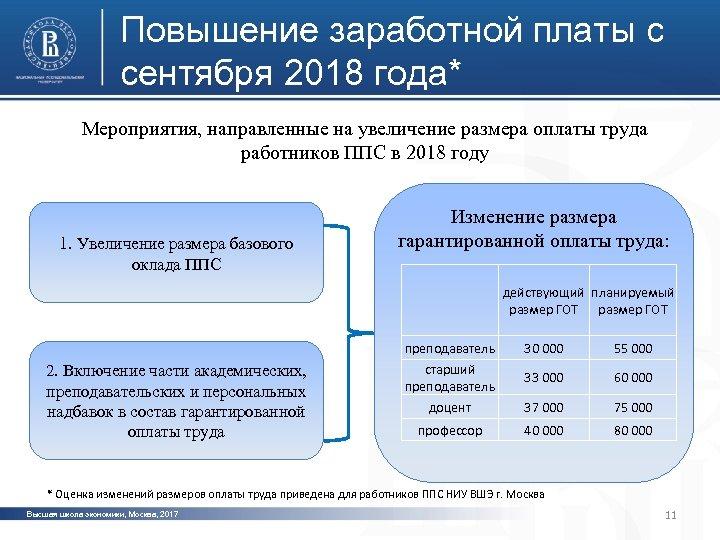 Повышение заработной платы с сентября 2018 года* Мероприятия, направленные на увеличение размера оплаты труда