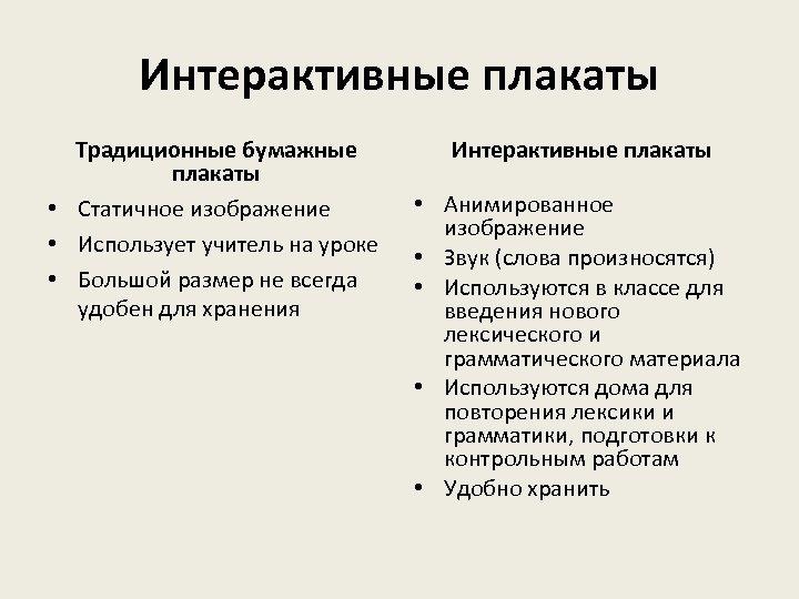 Интерактивные плакаты Традиционные бумажные плакаты • Статичное изображение • Использует учитель на уроке •