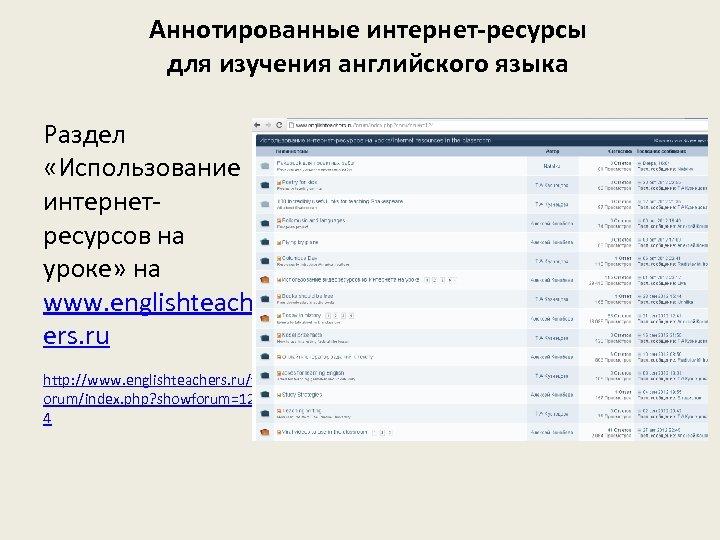 Аннотированные интернет-ресурсы для изучения английского языка Раздел «Использование интернетресурсов на уроке» на www. englishteach