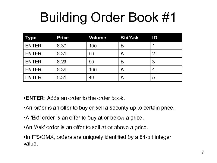 Building Order Book #1 Type Price Volume Bid/Ask ID ENTER 8. 30 100 B
