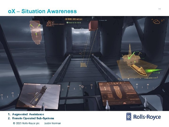 o. X – Situation Awareness 1. Augmented Assistance 2. Remote Operated Sub-Systems © 2015
