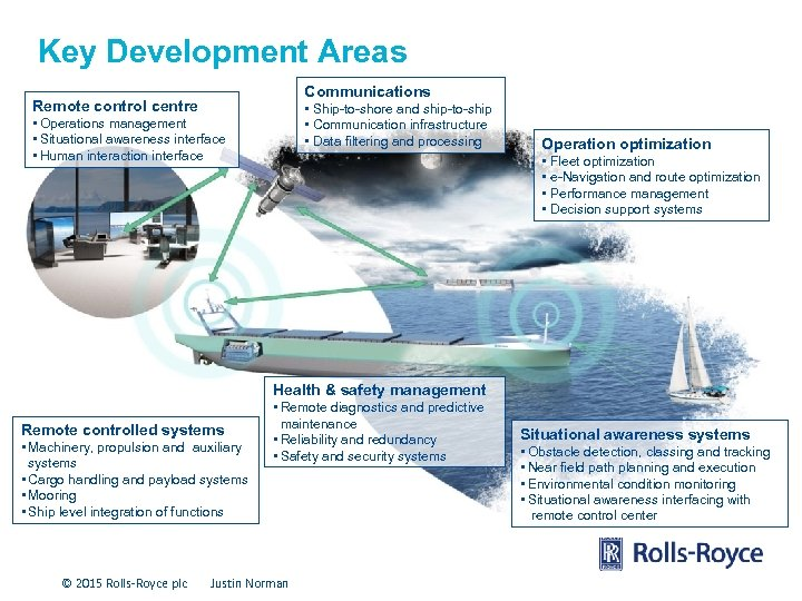 Key Development Areas Communications Remote control centre • Ship-to-shore and ship-to-ship • Communication infrastructure