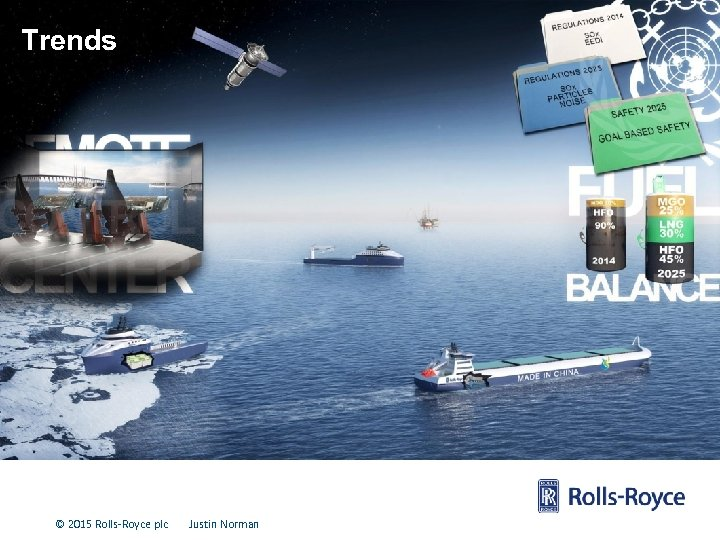 Trends © 2015 Rolls-Royce plc Justin Norman
